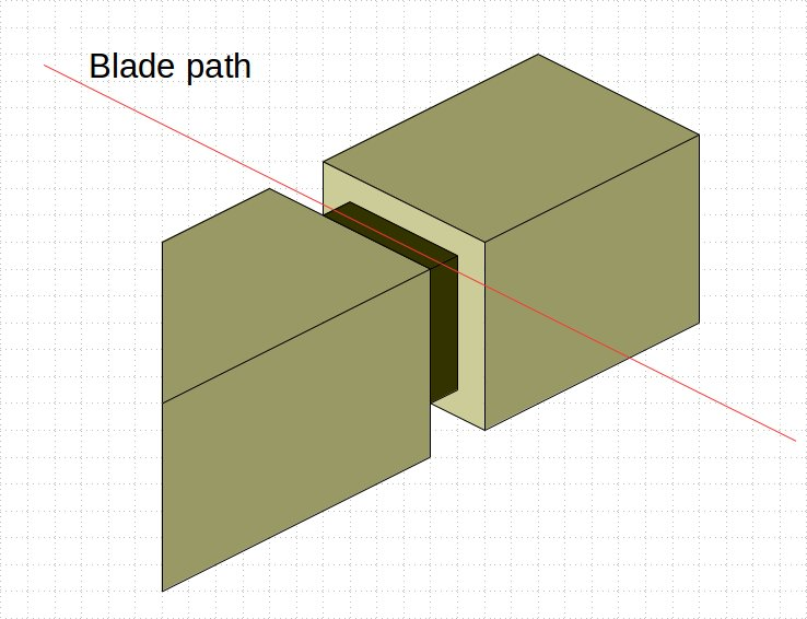 """Image of the above with caption """"Blade path"""" and a red line showing where to cut"""